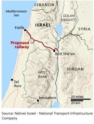 Le tracé de la nouvelle ligne va du port de Haïfa à la frontière jordanienne